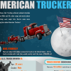 crazy trucking facts