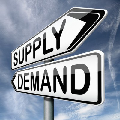 Supply_Demand_Post