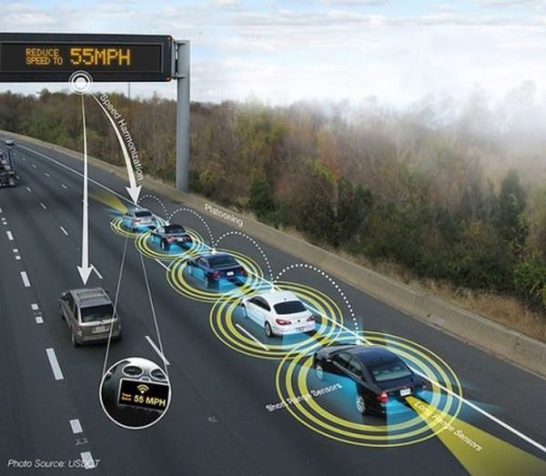 Issues could be addressed adapting ITS for traffic flow stability and fuel efficiency benefits (credit USDOT)