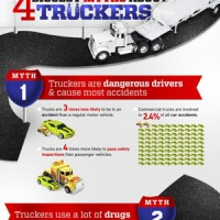 the-four-biggest-myths-about-truckers_51e9a545094ca_w587